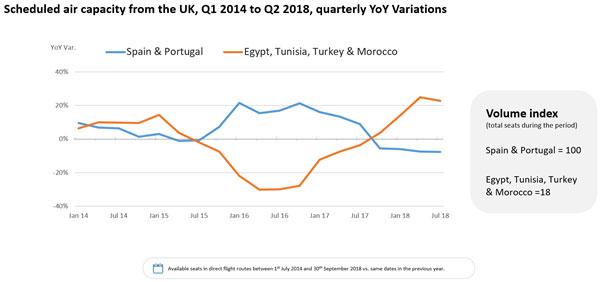 , Why UK travelers have great news for tourism in Turkey, Tunisia and Egypt?, Buzz travel | eTurboNews |Travel News